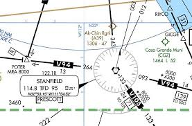 Latest AFTW Meeting Minutes: Airport Updates, TFD Stack Issues, and More