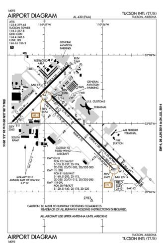 Tucson International Airport Construction